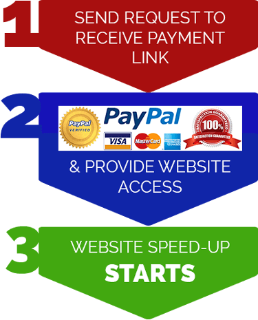 Website Speed Up Payment Process