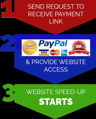 Website Speed Up Payment Process