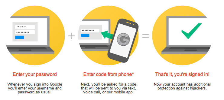 WP Two Factor Authentication